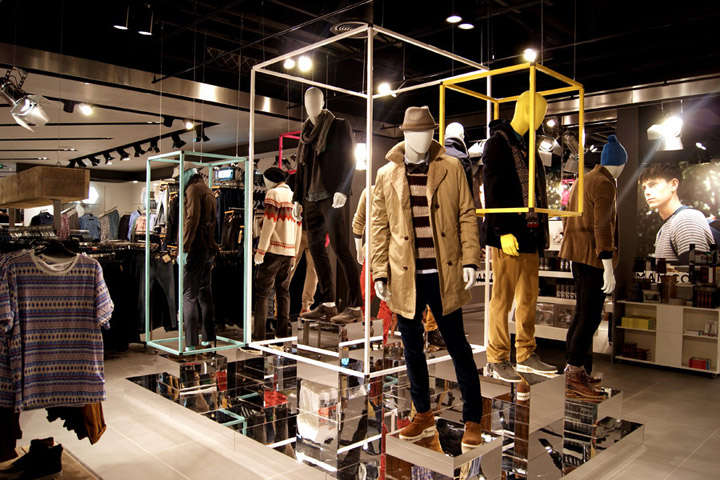 Effective Visual Merchandising